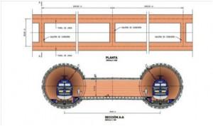 Sección tipo del túnel de Guadarrama.